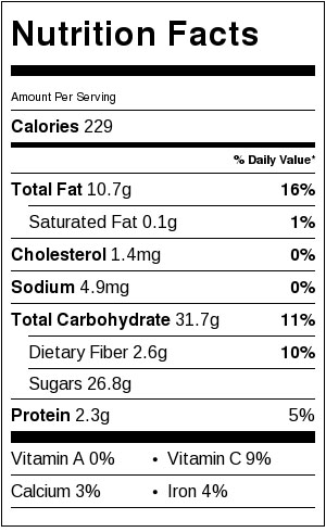 Nutrition Facts for dark chocolate bark with candied oranges