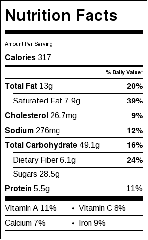 Carrot Cake banana bread muffins with cinnamon glaze - Nutrition Facts
