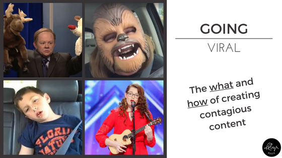 Going Viral: The What and How of Creating Contagious Content