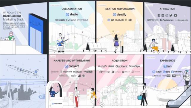 benefits of using a digital marketing agency 2