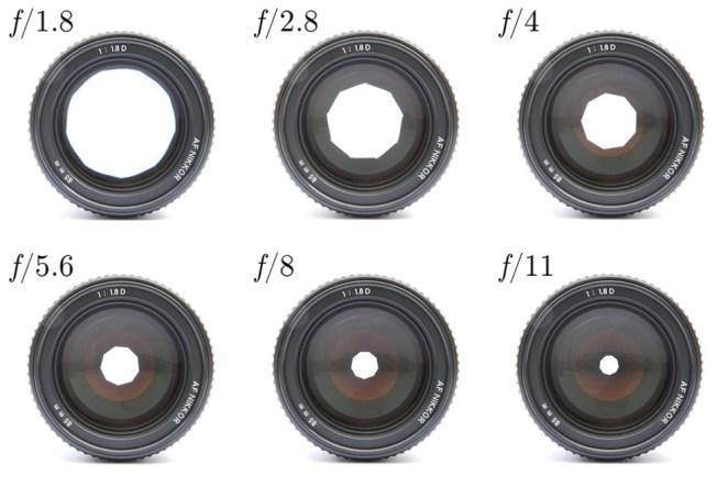 Bokeh Full Lens