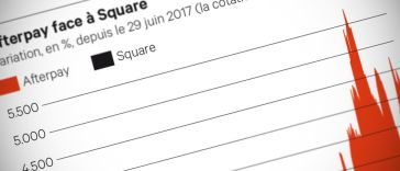 square,-afterpay:-added-payments