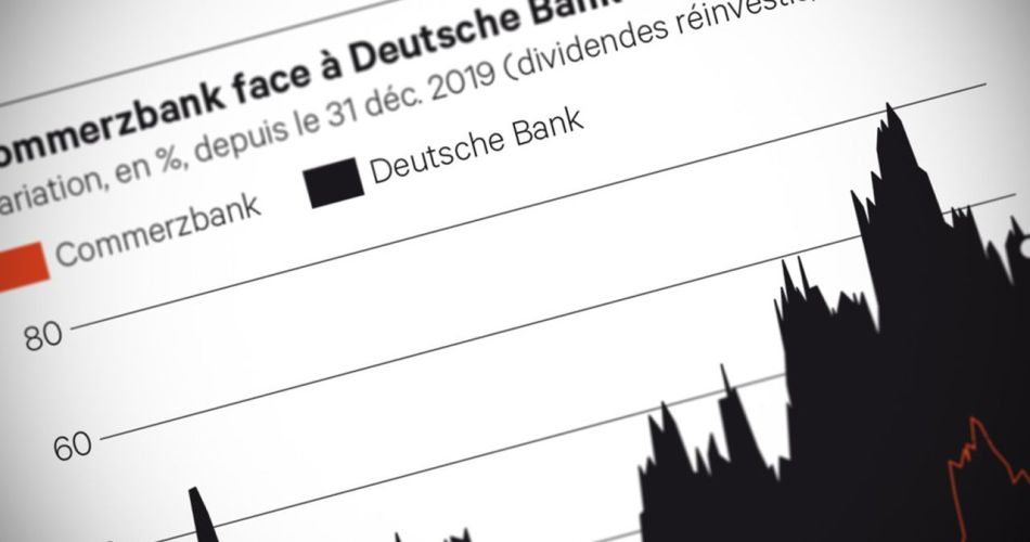 commerzbank-/-banks:-warning-with-charges