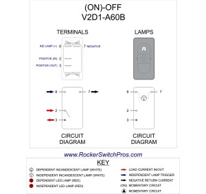Rocker Switch | (ON)OFF | SPST | 1 ind lamp