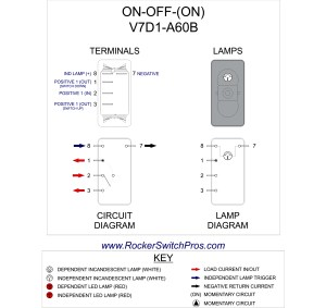 ONOFF(ON) | Latching and momentary switch