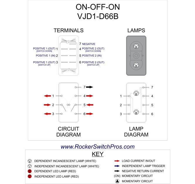 on off rocker switch wiring diagram - wiring diagram, Wiring diagram