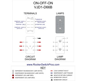 Rocker Switch | ONOFFON | DPDT | 2 dep lights