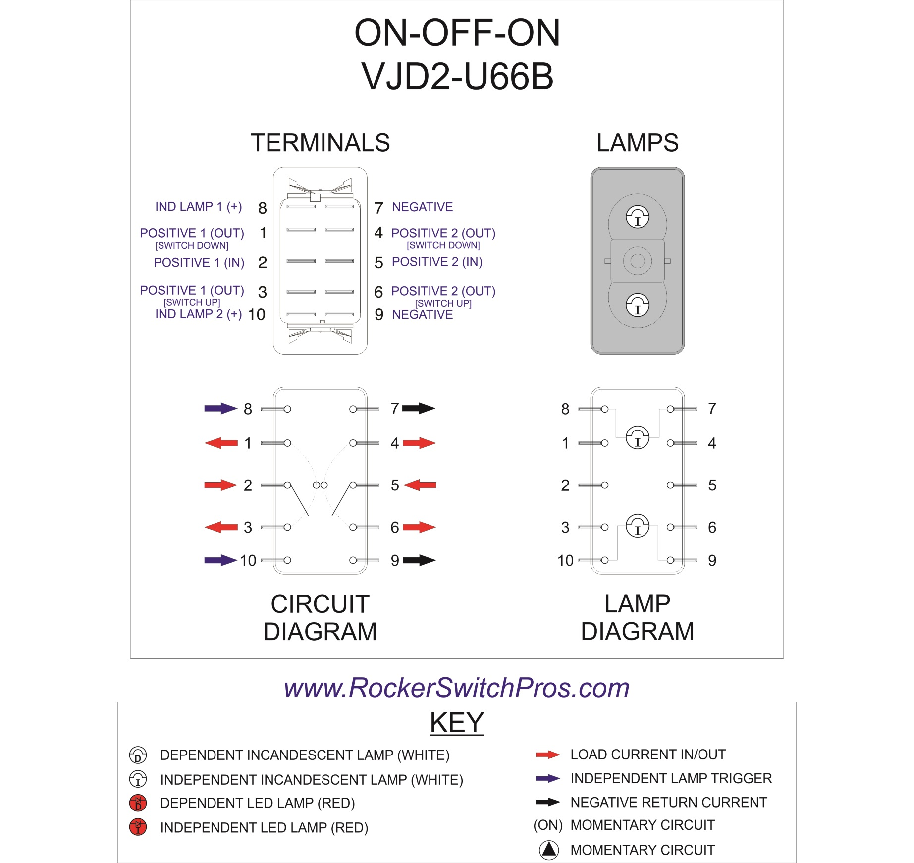 dpdt switch wiring diagram guitar free download wiring diagram rh xwiaw us Dpdt Momentary Switch Diagram Dpdt Toggle Switch