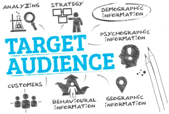 target ad networks