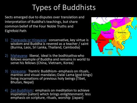 Types_of_Buddhists_Sects_emerged_due_to_disputes_over_translation_and.jpg