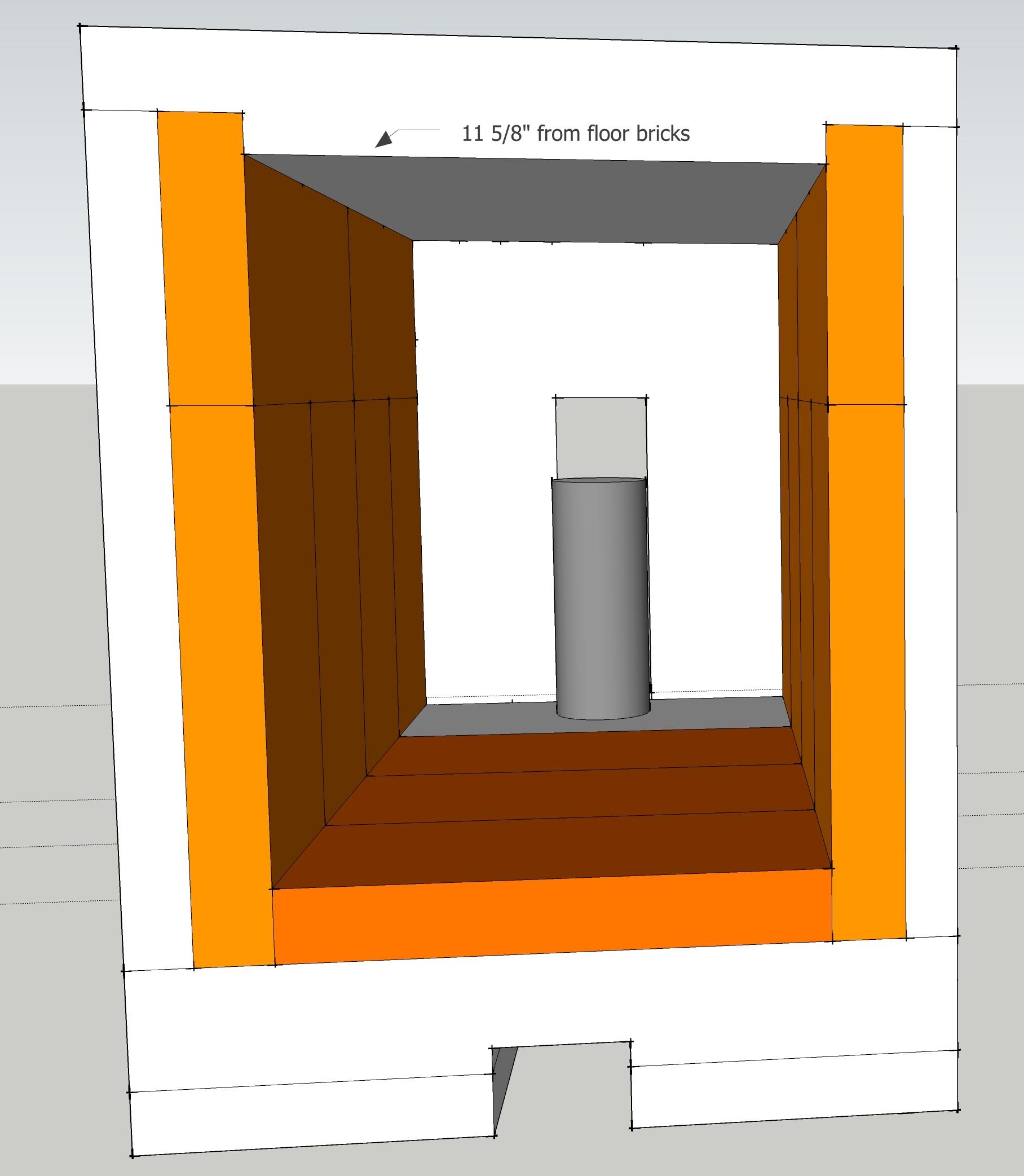 batch box lined with bricks
