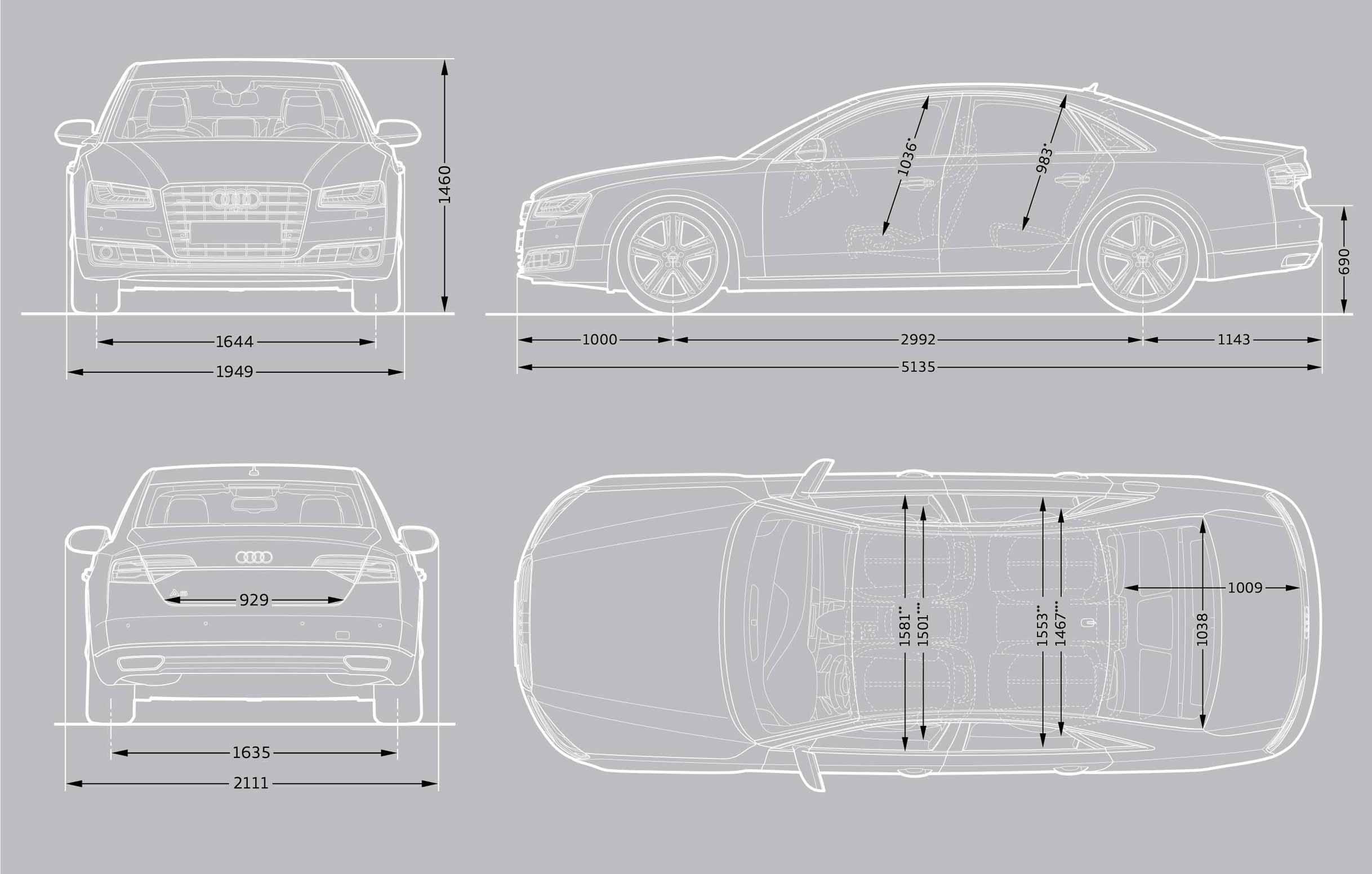 Audi A8 Dimensions