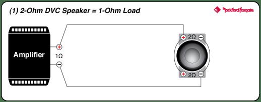 Rockford Fosgate Punch 1,000 Watt Class-bd 5-Channel