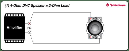 """Prime 12"""" R2 4-Ohm DVC Subwoofer"""