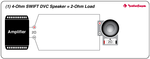 Prime 500 Watt Class-D Mono Amplifier