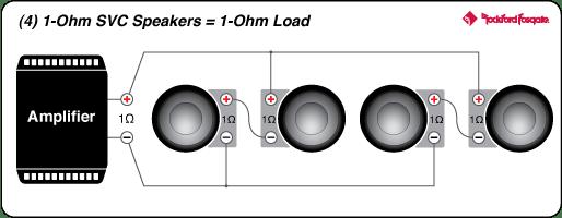 Power 500 Watt Class-BR Mono Amplifier
