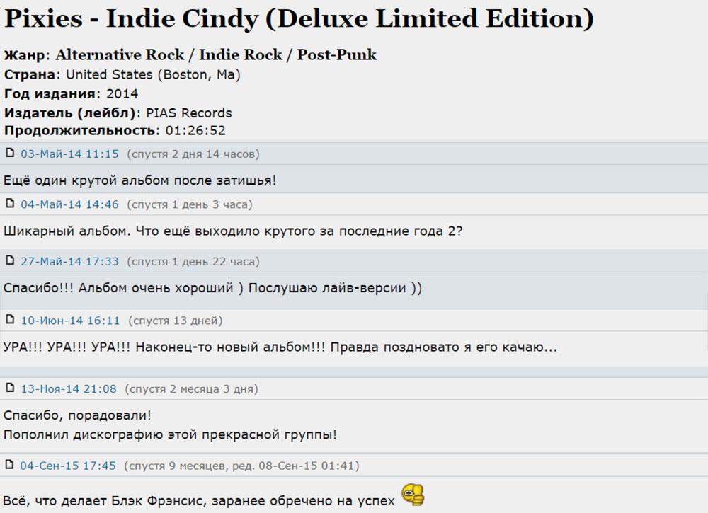 Отзывы фанатов об Indie Cindy (фото)
