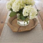 Spring Home Table Decorations Center Pieces 29