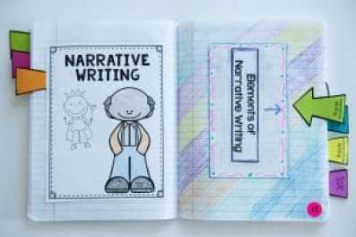 Narrative Writing Tab
