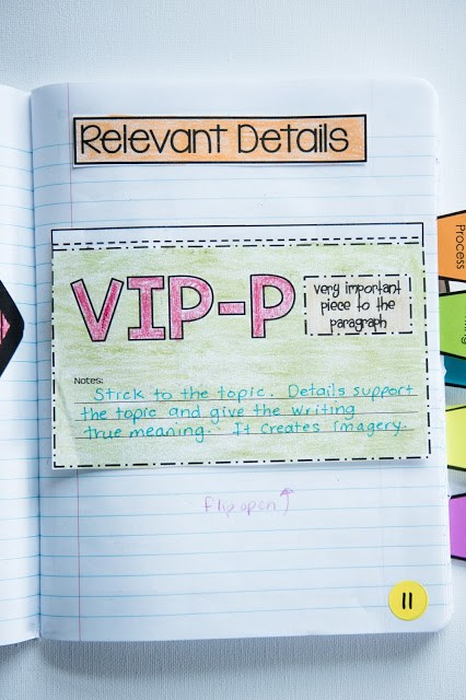 how to write relevant details in a paragraph