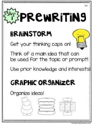 Writing Mini Lesson 11 Prewriting For Narrative Essay