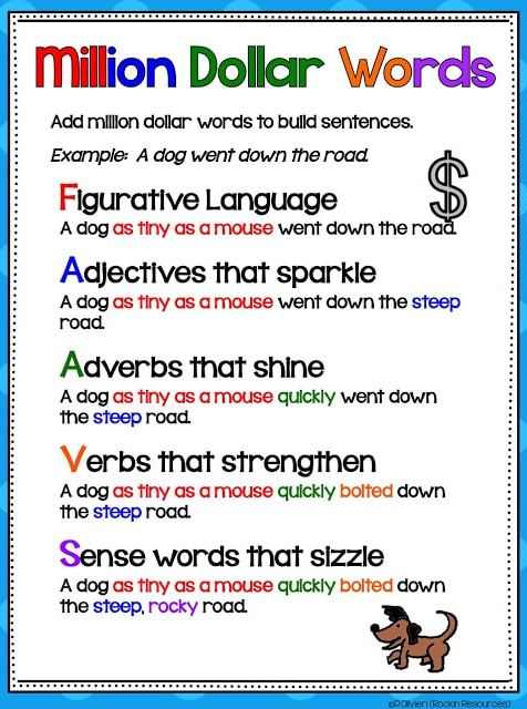 WORD CHOICE USING figurative language, adjectives, adverbs, verbs, sense words