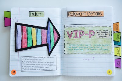 example of interactive writing notebook pages