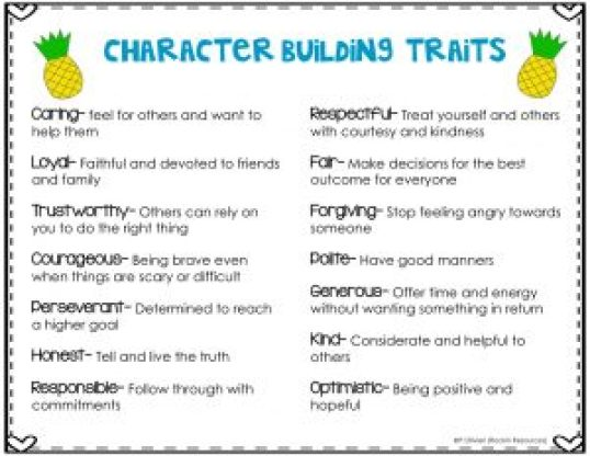 Building good character in the classroom is essential in today's society. Many parents are teaching their children how to be good citizens, but educators have to step in for those students who don't have the parental support. Bringing character education into your classroom will also give the children a sense of community. How do you fit character education into your already packed schedule? I will show you an easy way to incorporate good character in your classroom and provide you with a free printable to share with your students.