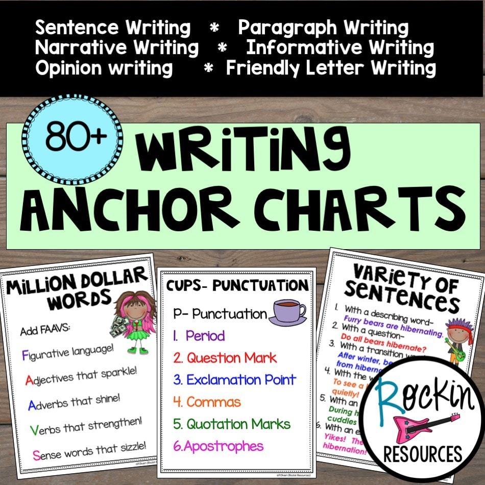 Adverb Anchor Chart Altin Northeastfitness Co