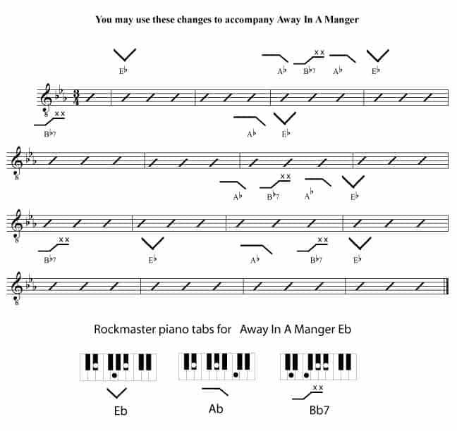 away in a manger chords pdf