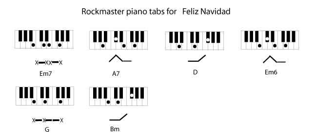 Feliz Navidad with Jose Feliciano - Rockmaster Songbook