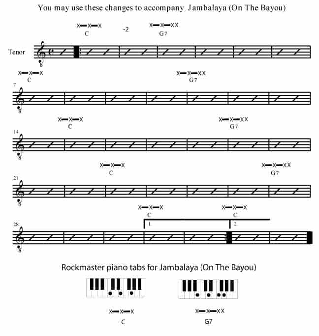 Jambalaya By Hank Williams Rockmaster Songbook