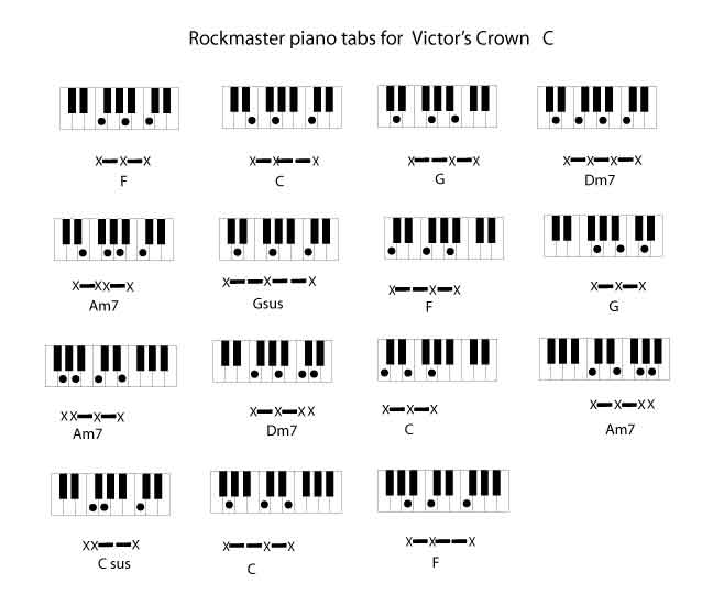 Victors Crown With Darlene Zschech Rockmaster Songbook