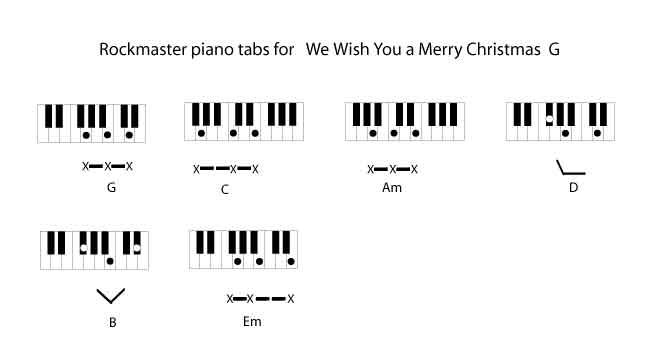 We Wish You A Merry Christmas Rockmaster Songbook