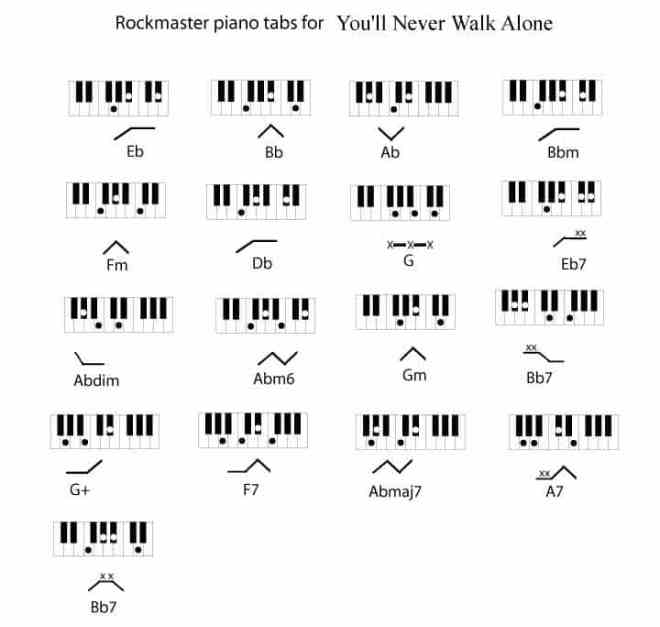 Youll Never Walk Alone Rockmaster Songbook