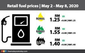 harga bbm di malaysia 2020
