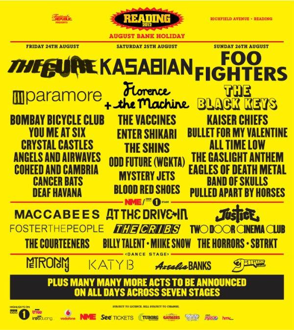 Reading Festival 2012 Poster