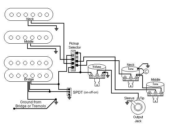 hss wiring diagram hss image wiring diagram strat hss wiring diagram strat auto wiring diagram schematic on hss wiring diagram