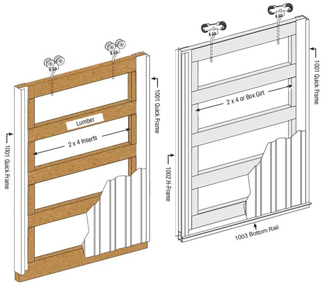 Le Meilleur Western Products Of Indiana Sliding Door Systems Ce Mois Ci