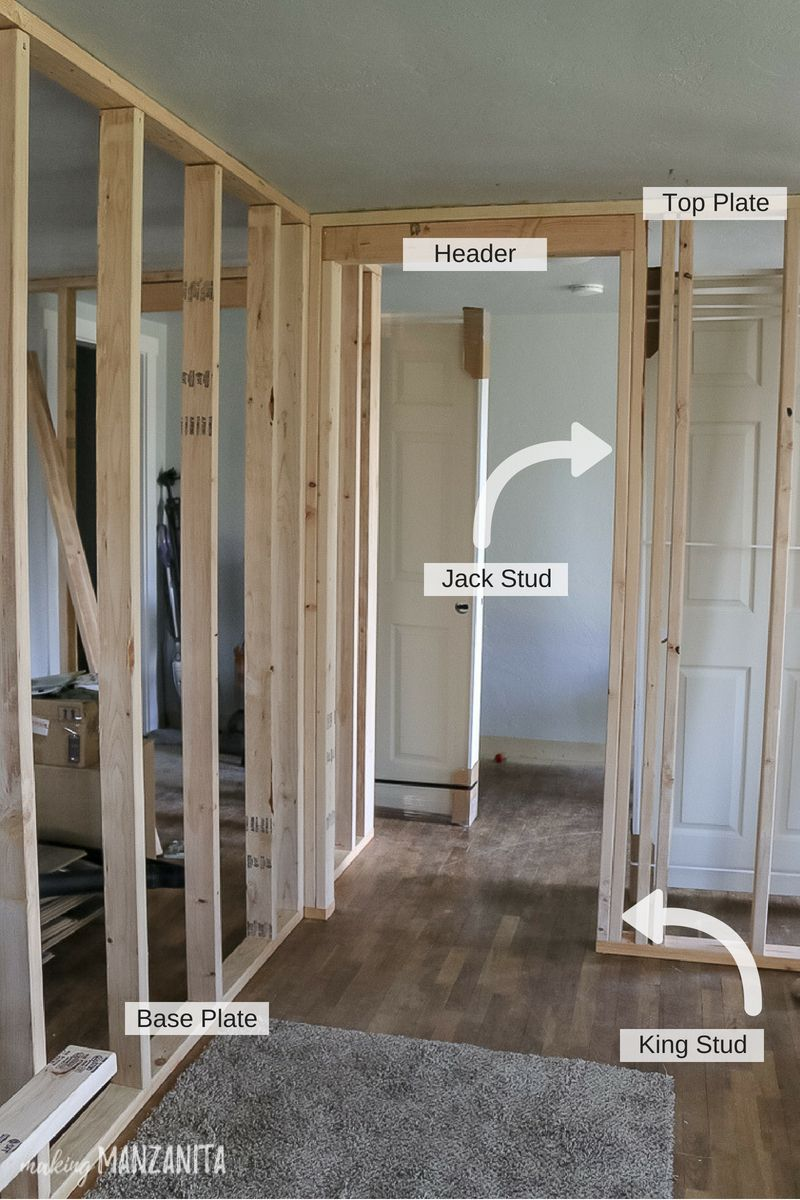 Le Meilleur How To Build A Wall Part 2 Framing A Door Building Ce Mois Ci