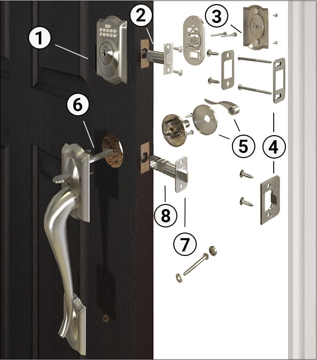 Le Meilleur Door Handles And Locks The Key To Choosing Wisely Rona Ce Mois Ci