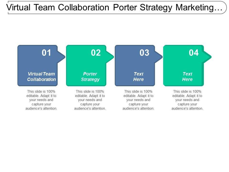 Le Meilleur Virtual Team Collaboration Porter Strategy Marketing Ce Mois Ci