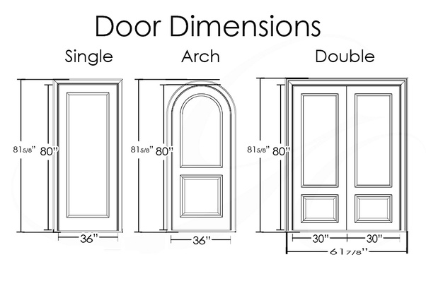 Le Meilleur What Are The Typical Exterior Door Dimensions Quora Ce Mois Ci