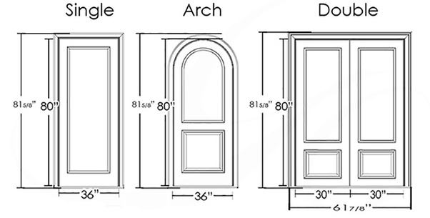 Le Meilleur What Is The Width And Height Of An Average Door Quora Ce Mois Ci