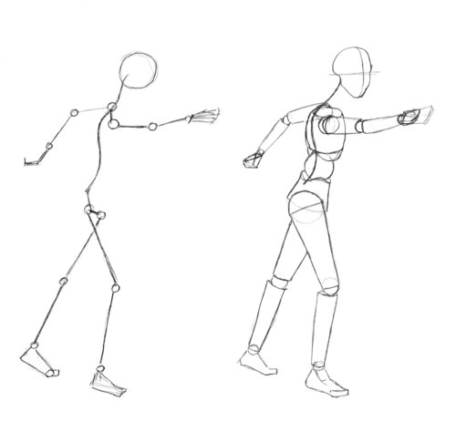 Learn to draw the human form ~ Art course Feb 11