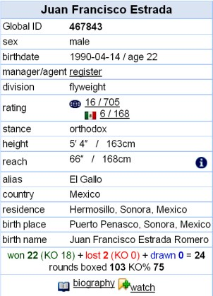 gallo-stats El Gallo Estrada going for World Championships in China!