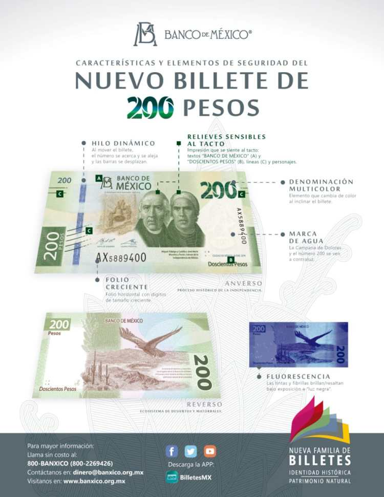 nuevo-billete-200-banxico-927x1200 Pinacate featured on new 200 peso bill launched Sept. 2nd