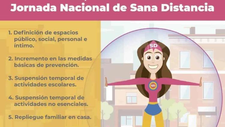 sana-distancia Mexico extends COVID-19 quarantine measures to April 30th