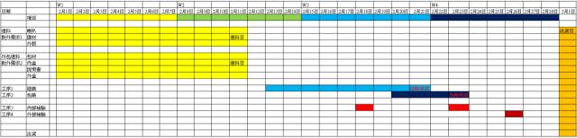生產計劃表範例,如何計劃