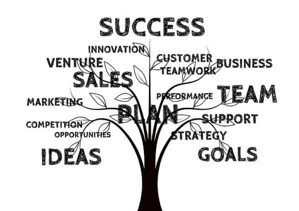 ビジネスを木に表した図